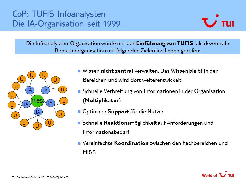 TUI Deutschland GmbH, MI&S   07.10.2003  Seite 20 CoP: TUFIS Infoanalysten Die IA-Organisation seit 1999 Wissen nicht zentral verwalten. Das Wissen bl
