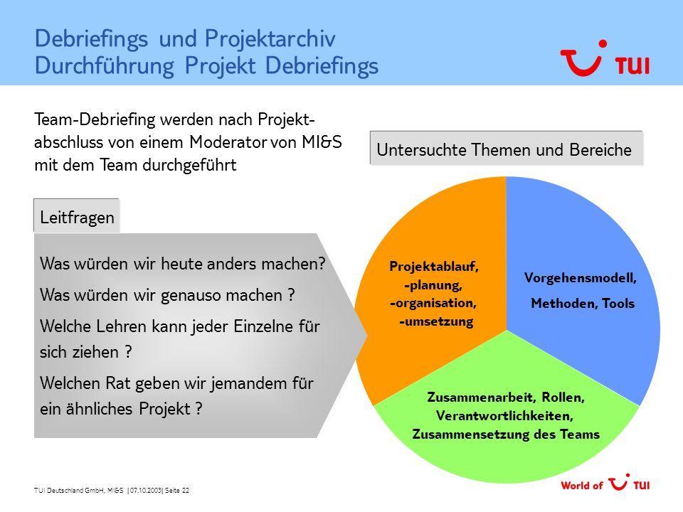 TUI Deutschland GmbH, MI&S   07.10.2003  Seite 22 Debriefings und Projektarchiv Durchführung Projekt Debriefings Zusammenarbeit, Rollen, Verantwortlic