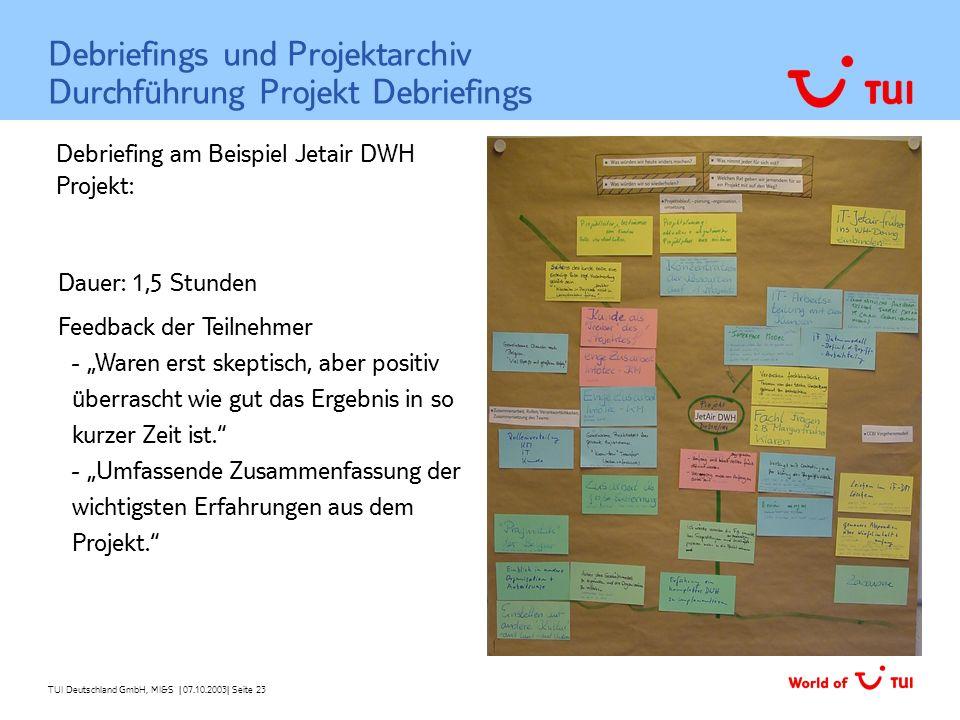 TUI Deutschland GmbH, MI&S   07.10.2003  Seite 23 Debriefings und Projektarchiv Durchführung Projekt Debriefings Dauer: 1,5 Stunden Feedback der Teiln