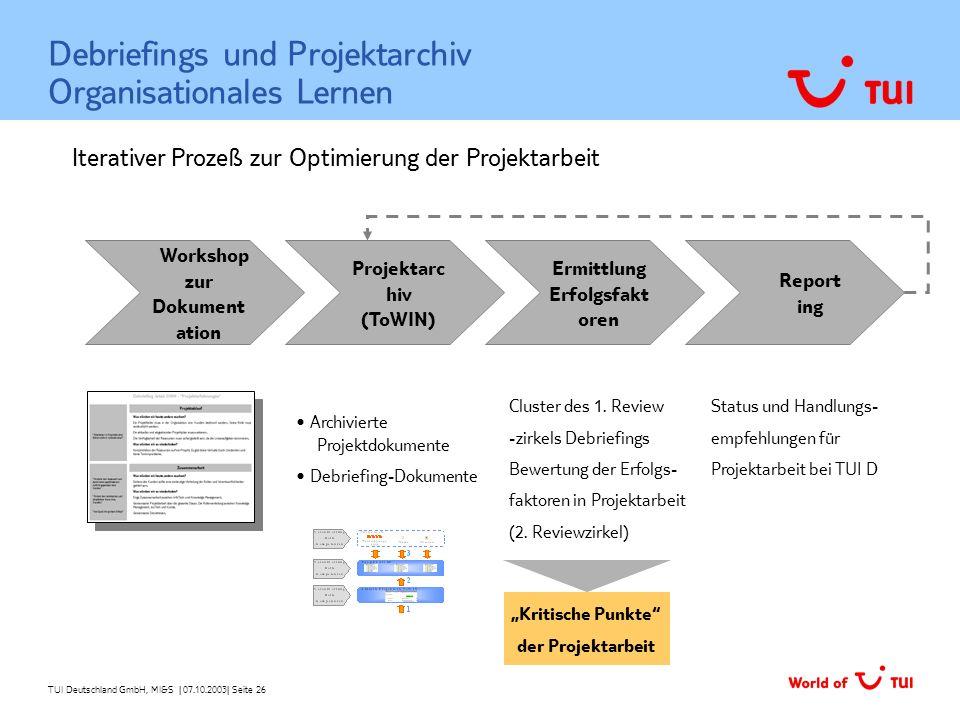TUI Deutschland GmbH, MI&S   07.10.2003  Seite 26 Debriefings und Projektarchiv Organisationales Lernen Ermittlung Erfolgsfakt oren Cluster des 1. Rev