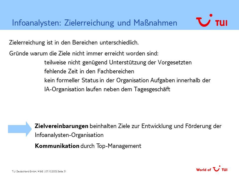 TUI Deutschland GmbH, MI&S   07.10.2003  Seite 31 Infoanalysten: Zielerreichung und Maßnahmen Maßnahmen zur Weiterentwicklung der Organisation Zielver