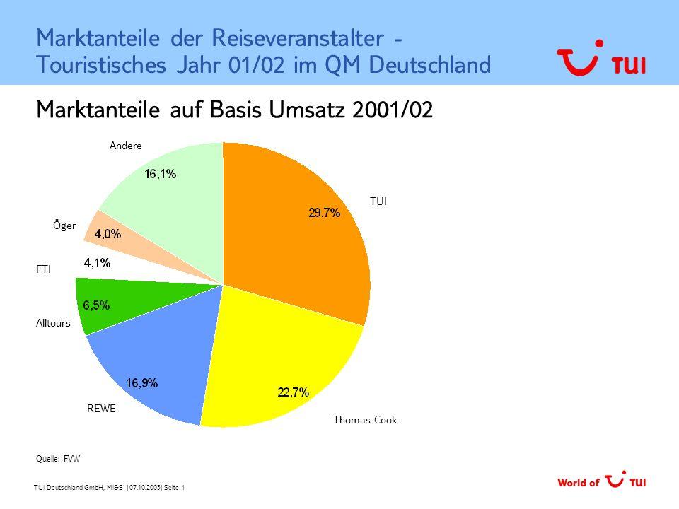 TUI Deutschland GmbH, MI&S   07.10.2003  Seite 4 Marktanteile der Reiseveranstalter - Touristisches Jahr 01/02 im QM Deutschland Quelle: FVW Öger Ande