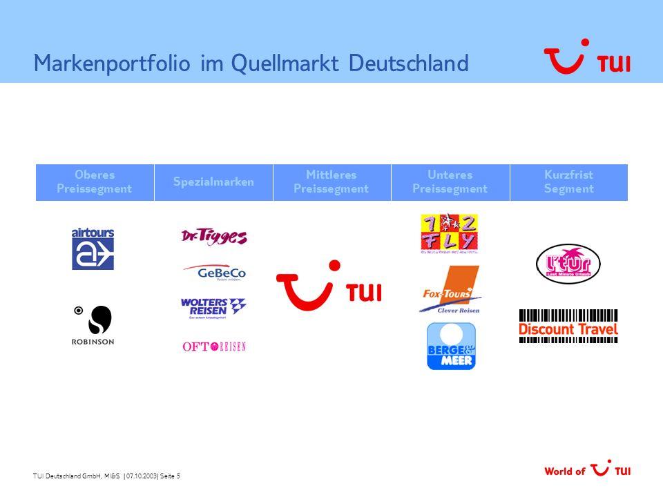 TUI Deutschland GmbH, MI&S   07.10.2003  Seite 5 Markenportfolio im Quellmarkt Deutschland Kurzfrist Segment Spezialmarken Oberes Preissegment Mittler