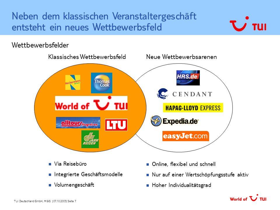 TUI Deutschland GmbH, MI&S   07.10.2003  Seite 7 Neben dem klassischen Veranstaltergeschäft entsteht ein neues Wettbewerbsfeld Klassisches Wettbewerbs