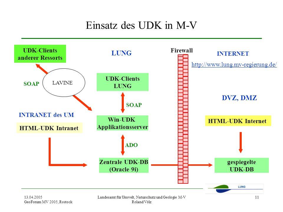 13.04.2005 GeoForum MV 2005, Rostock Landesamt für Umwelt, Naturschutz und Geologie M-V Roland Völz 11 Einsatz des UDK in M-V LUNG INTRANET des UM Firewall INTERNET ADO Zentrale UDK-DB (Oracle 9i) Win-UDK Applikationsserver UDK-Clients LUNG SOAP HTML-UDK Intranet UDK-Clients anderer Ressorts LAVINE SOAP gespiegelte UDK-DB HTML-UDK Internet DVZ, DMZ http://www.lung.mv-regierung.de/