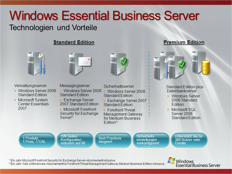 Windows Essential Business Server Technologien und Vorteile Verwaltungsserver Windows Server 2008 Standard Edition Microsoft System Center Essentials