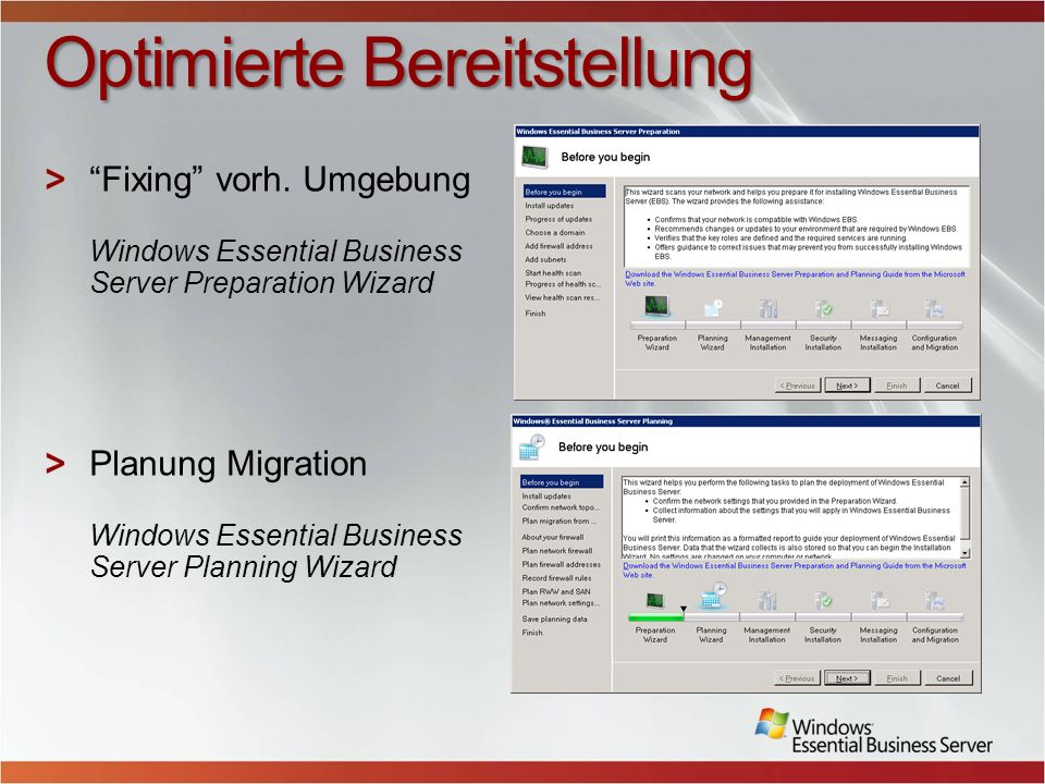 Optimierte Bereitstellung Fixing vorh. Umgebung Windows Essential Business Server Preparation Wizard Planung Migration Windows Essential Business Serv