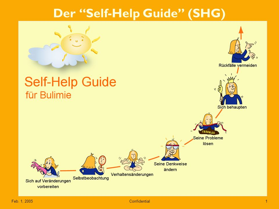 Confidential1Feb. 1, 2005 Der Self-Help Guide (SHG)