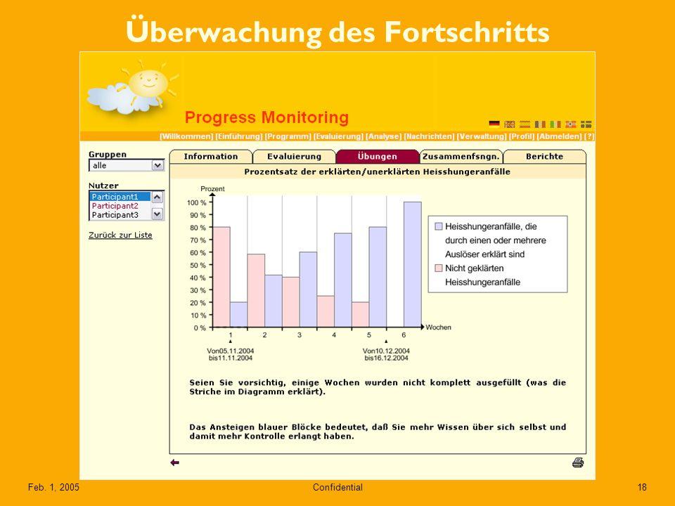 Confidential18Feb. 1, 2005 Überwachung des Fortschritts