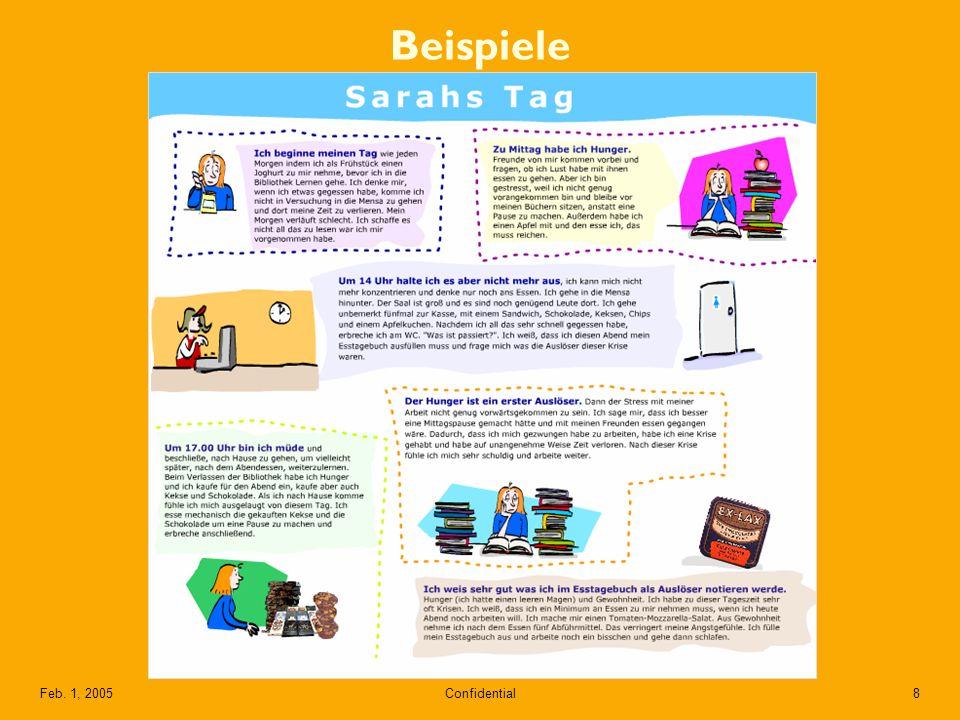 Confidential8Feb. 1, 2005 Beispiele