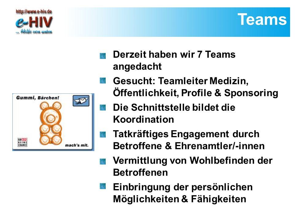Teams Derzeit haben wir 7 Teams angedacht Gesucht: Teamleiter Medizin, Öffentlichkeit, Profile & Sponsoring Die Schnittstelle bildet die Koordination Tatkräftiges Engagement durch Betroffene & Ehrenamtler/-innen Vermittlung von Wohlbefinden der Betroffenen Einbringung der persönlichen Möglichkeiten & Fähigkeiten