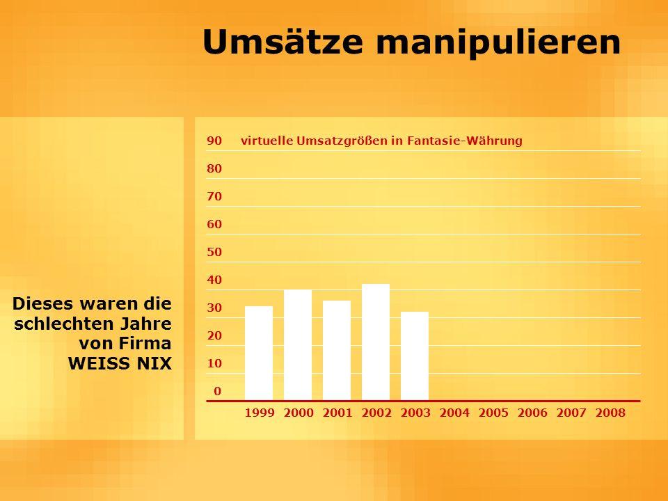 2008200720062005200420032002200120001999 0 10 20 30 40 50 60 70 80 90 Umsätze manipulieren Dieses waren die schlechten Jahre von Firma WEISS NIX virtuelle Umsatzgrößen in Fantasie-Währung