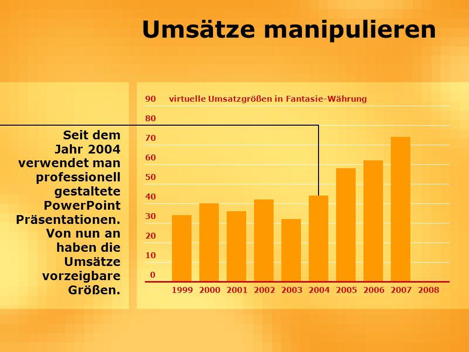 0 10 20 30 40 50 60 70 80 90virtuelle Umsatzgrößen in Fantasie-Währung Umsätze manipulieren Seit dem Jahr 2004 verwendet man professionell gestaltete PowerPoint Präsentationen.