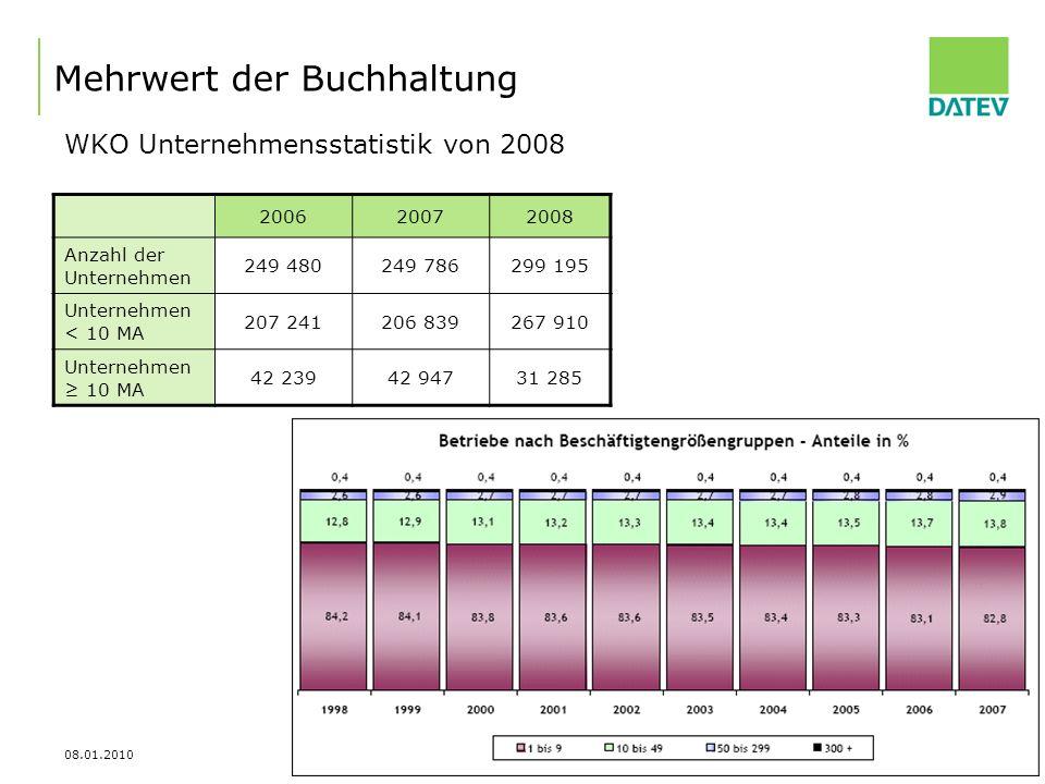 08.01.2010 10 Mehrwert der Buchhaltung WKO Unternehmensstatistik von 2008 200620072008 Anzahl der Unternehmen 249 480249 786299 195 Unternehmen < 10 M