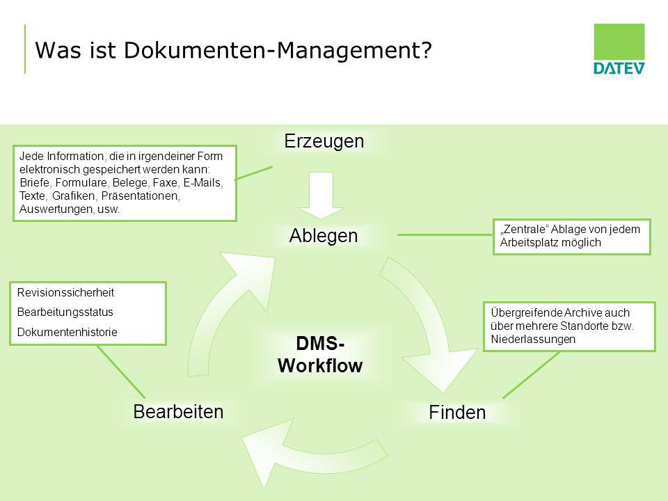 08.01.2010 25 DMS- Workflow Bearbeiten Ablegen Finden Erzeugen Jede Information, die in irgendeiner Form elektronisch gespeichert werden kann: Briefe,