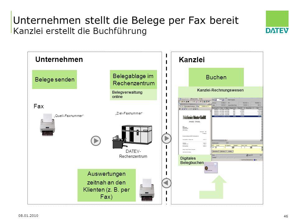 08.01.2010 46 Unternehmen stellt die Belege per Fax bereit Kanzlei erstellt die Buchführung Fax Belege senden DATEV- Rechenzentrum Belegablage im Rech