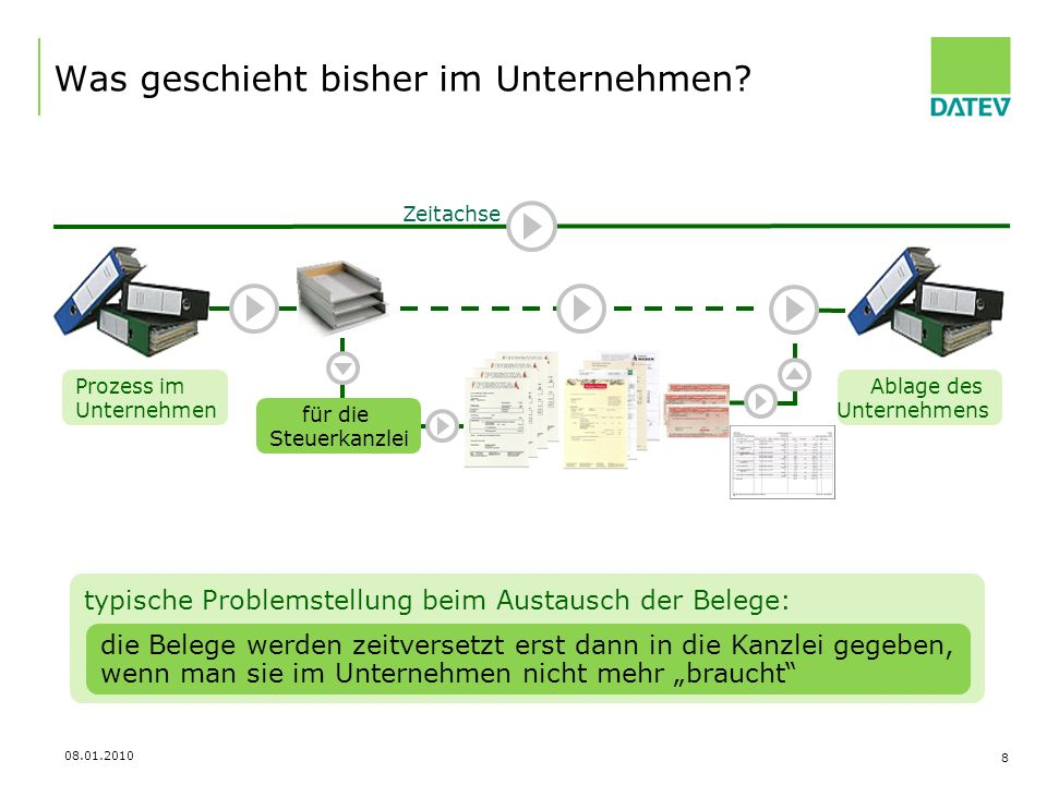 08.01.2010 9 Unsere Antwort… Mehrwert für Unternehmen durch Buchführung mit Zukunft
