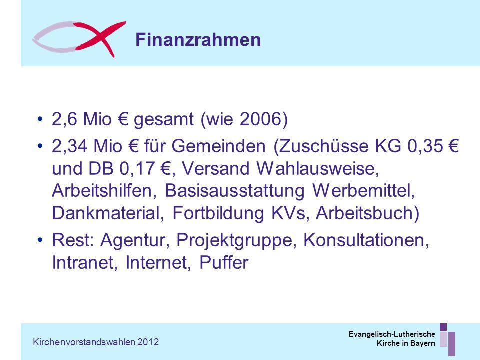 Evangelisch-Lutherische Kirche in Bayern Finanzrahmen 2,6 Mio gesamt (wie 2006) 2,34 Mio für Gemeinden (Zuschüsse KG 0,35 und DB 0,17, Versand Wahlaus