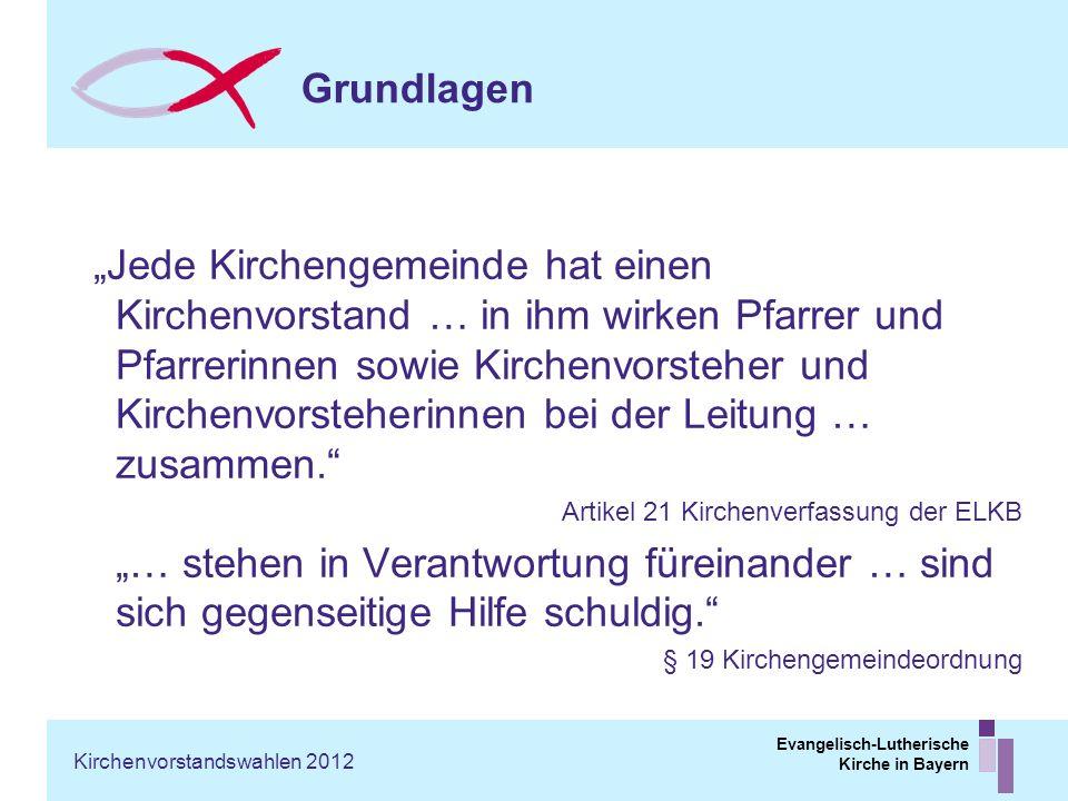 Evangelisch-Lutherische Kirche in Bayern Grundlagen Die Kirchenvorsteher/innen werden für einen Zeitraum von sechs Jahren...