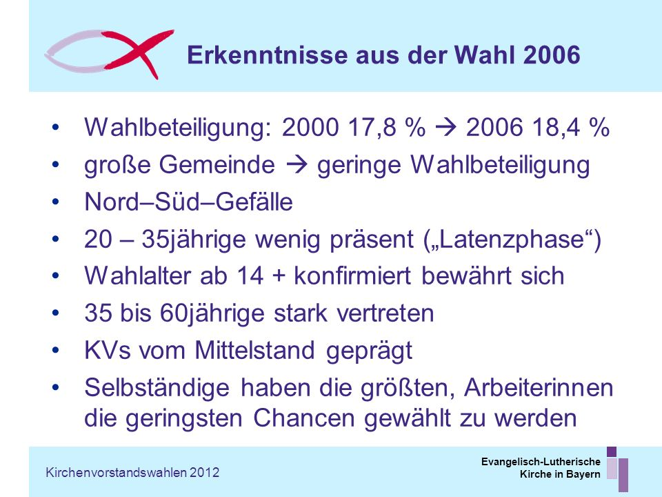 Evangelisch-Lutherische Kirche in Bayern Erkenntnisse aus der Wahl 2006 Wahlbeteiligung: 2000 17,8 % 2006 18,4 % große Gemeinde geringe Wahlbeteiligun