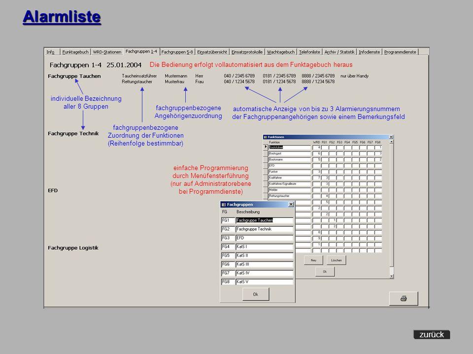 Einsatzübersicht zurück automatische Anzeige aller im Einsatz befindlichen Einheiten anhand der teilautomatisiert und manuell angelegten Einsatzprotokolle zur komplexen Übersicht für den Disponenten