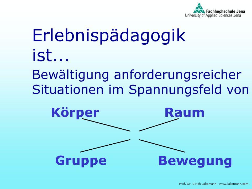 Prof. Dr. Ulrich Lakemann - www.lakemann.com Erlebnispädagogik ist... Bewältigung anforderungsreicher Situationen im Spannungsfeld von KörperRaum Grup