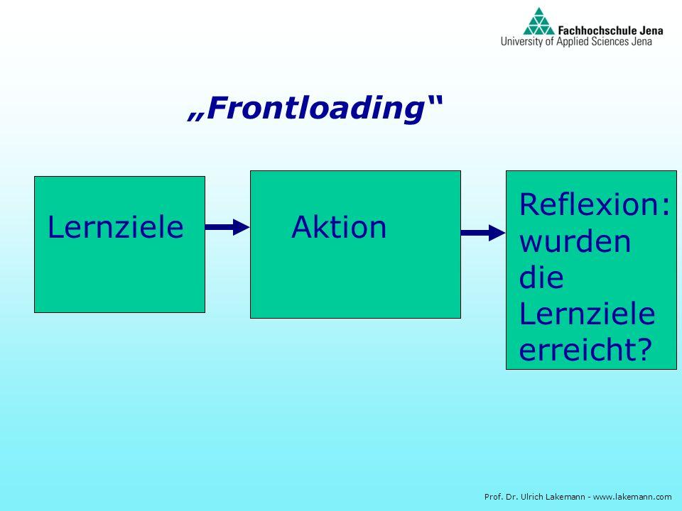 Prof. Dr. Ulrich Lakemann - www.lakemann.com Frontloading LernzieleAktion Reflexion: wurden die Lernziele erreicht?