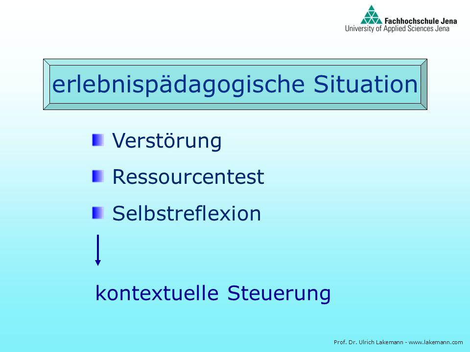 Prof. Dr. Ulrich Lakemann - www.lakemann.com erlebnispädagogische Situation Verstörung Ressourcentest Selbstreflexion kontextuelle Steuerung