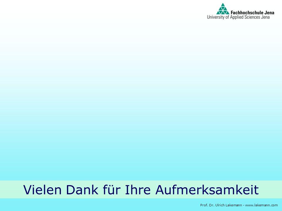 Prof. Dr. Ulrich Lakemann - www.lakemann.com Vielen Dank für Ihre Aufmerksamkeit
