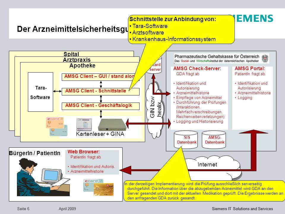 Siemens IT Solutions and Services April 2009 Seite 6 Siemens IT Solutions and Services GIN bzw healix Internet Der Arzneimittelsicherheitsgurt mit e-c