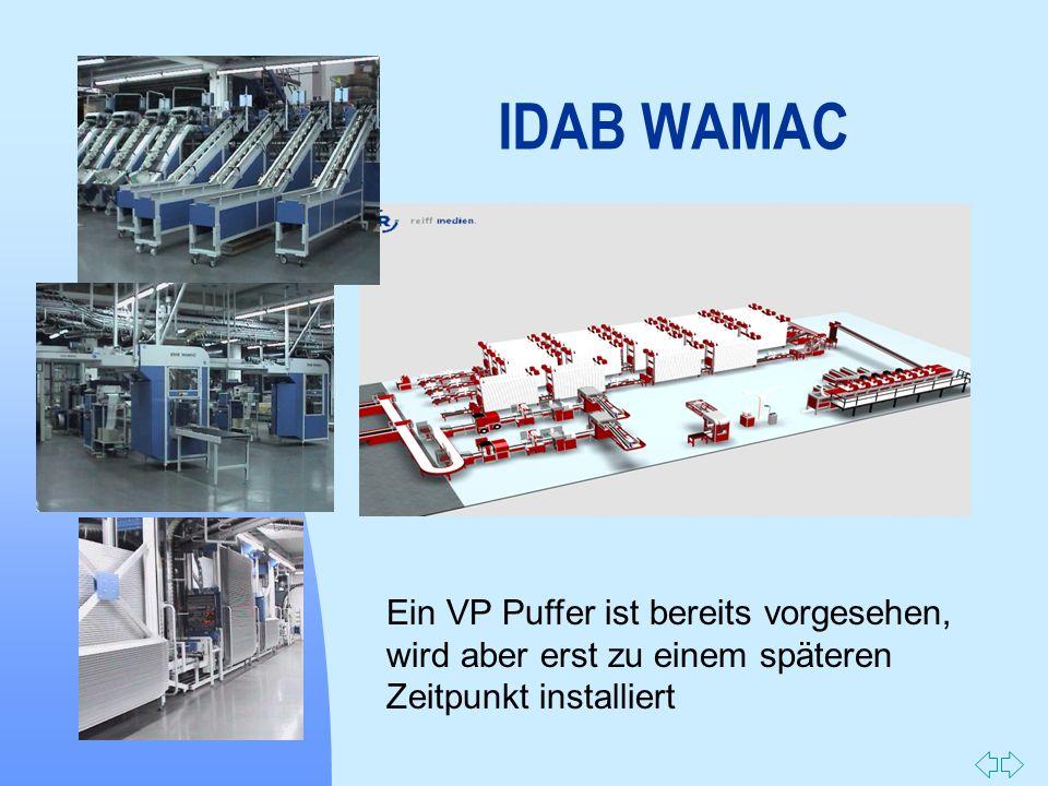 Zurück zur ersten Seite IDAB WAMAC Ein VP Puffer ist bereits vorgesehen, wird aber erst zu einem späteren Zeitpunkt installiert