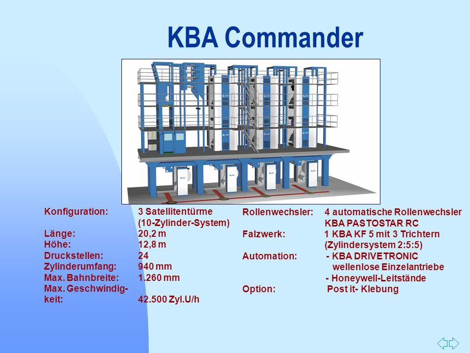 Zurück zur ersten Seite KBA Commander Konfiguration: 3 Satellitentürme (10-Zylinder-System) Länge:20,2 m Höhe:12,8 m Druckstellen:24 Zylinderumfang:94