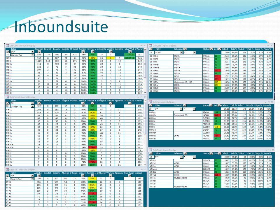 Inboundsuite Recording Oneway oder beidseitig Screendesigner für kampagnenspezifische Anforderungen IVR, Mailboxen, Weierleitungen, Willkommensnachric