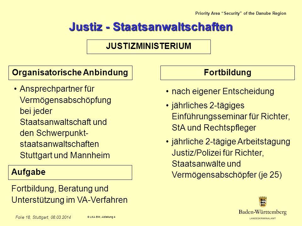 Priority Area Security of the Danube Region © LKA BW, Abteilung 4 Folie 18, Stuttgart, 08.03.2014 Justiz - Staatsanwaltschaften Organisatorische AnbindungFortbildung nach eigener Entscheidung jährliches 2-tägiges Einführungsseminar für Richter, StA und Rechtspfleger jährliche 2-tägige Arbeitstagung Justiz/Polizei für Richter, Staatsanwälte und Vermögensabschöpfer (je 25) JUSTIZMINISTERIUM Ansprechpartner für Vermögensabschöpfung bei jeder Staatsanwaltschaft und den Schwerpunkt- staatsanwaltschaften Stuttgart und Mannheim Aufgabe Fortbildung, Beratung und Unterstützung im VA-Verfahren