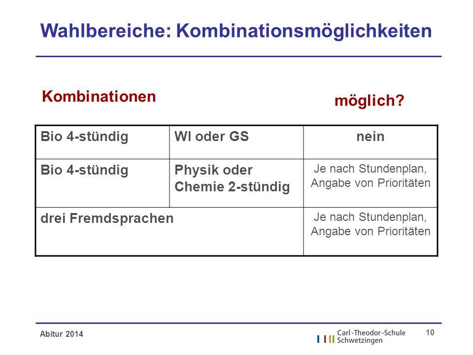 Abitur 2014 10 Wahlbereiche: Kombinationsmöglichkeiten möglich? Kombinationen Bio 4-stündigWI oder GSnein Bio 4-stündigPhysik oder Chemie 2-stündig Je