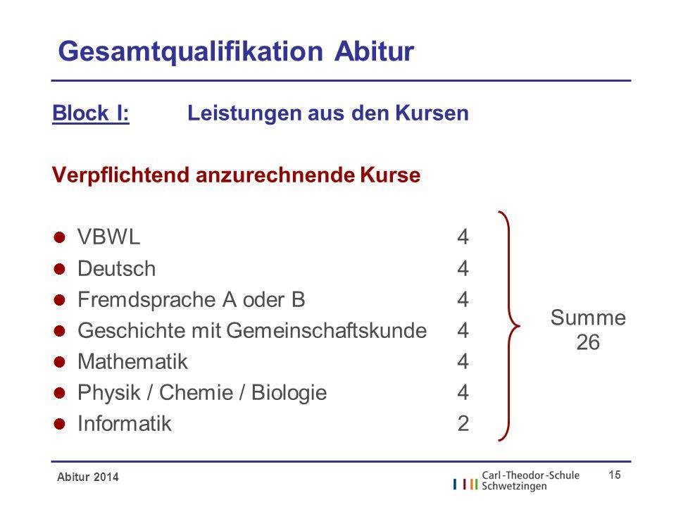 Abitur 2014 15 Gesamtqualifikation Abitur Block I:Leistungen aus den Kursen Verpflichtend anzurechnende Kurse l VBWL4 l Deutsch4 l Fremdsprache A oder