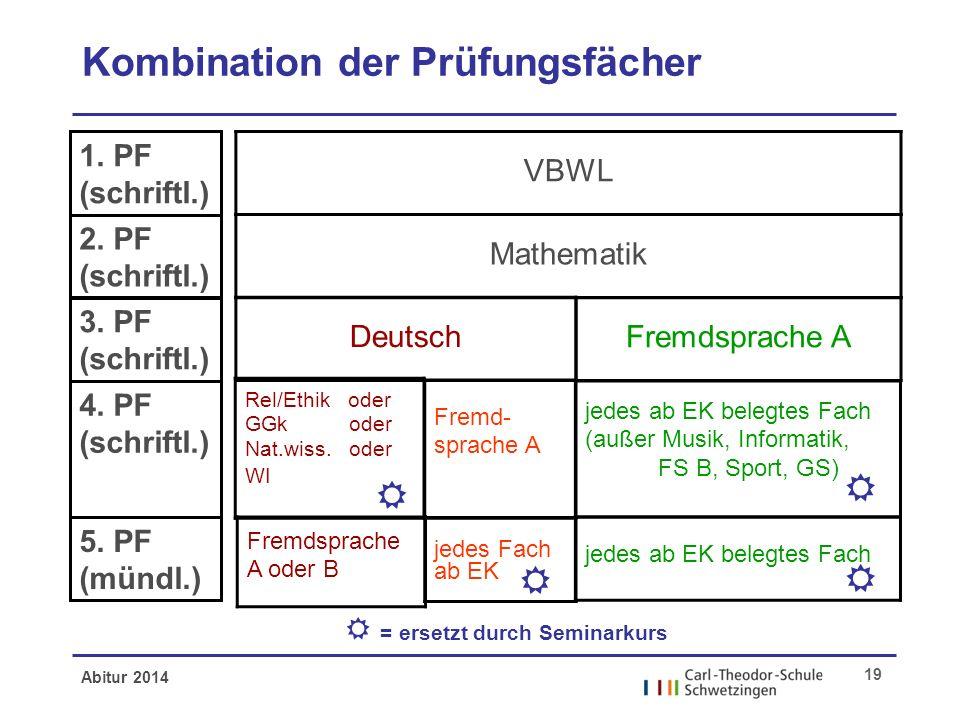Abitur 2014 19 Kombination der Prüfungsfächer 1. PF (schriftl.) 2. PF (schriftl.) 3. PF (schriftl.) 4. PF (schriftl.) 5. PF (mündl.) VBWL Mathematik D