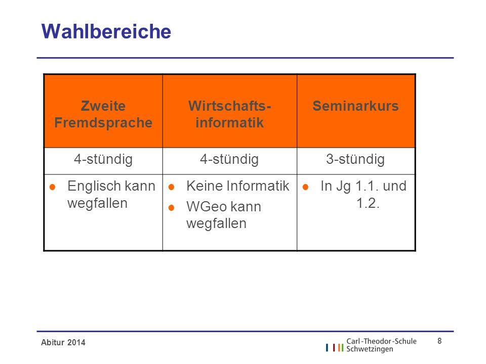Abitur 2014 8 Wahlbereiche Zweite Fremdsprache Wirtschafts- informatik Seminarkurs 4-stündig 3-stündig l Englisch kann wegfallen l Keine Informatik l
