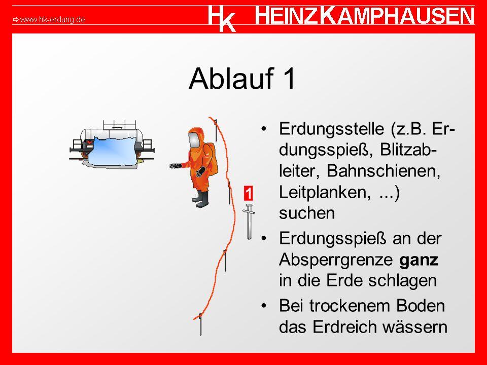 Ablauf 1 Erdungsstelle (z.B. Er- dungsspieß, Blitzab- leiter, Bahnschienen, Leitplanken,...) suchen Erdungsspieß an der Absperrgrenze ganz in die Erde