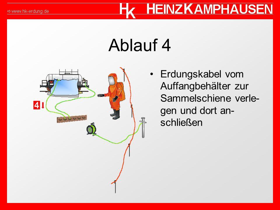 Ablauf 4 Erdungskabel vom Auffangbehälter zur Sammelschiene verle- gen und dort an- schließen