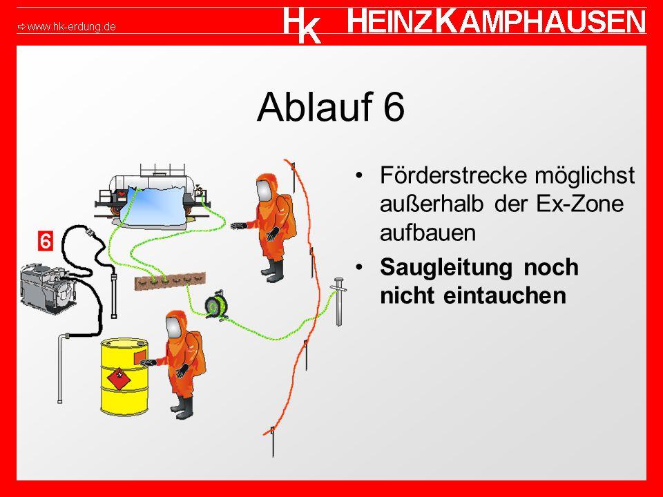 Ablauf 6 Förderstrecke möglichst außerhalb der Ex-Zone aufbauen Saugleitung noch nicht eintauchen