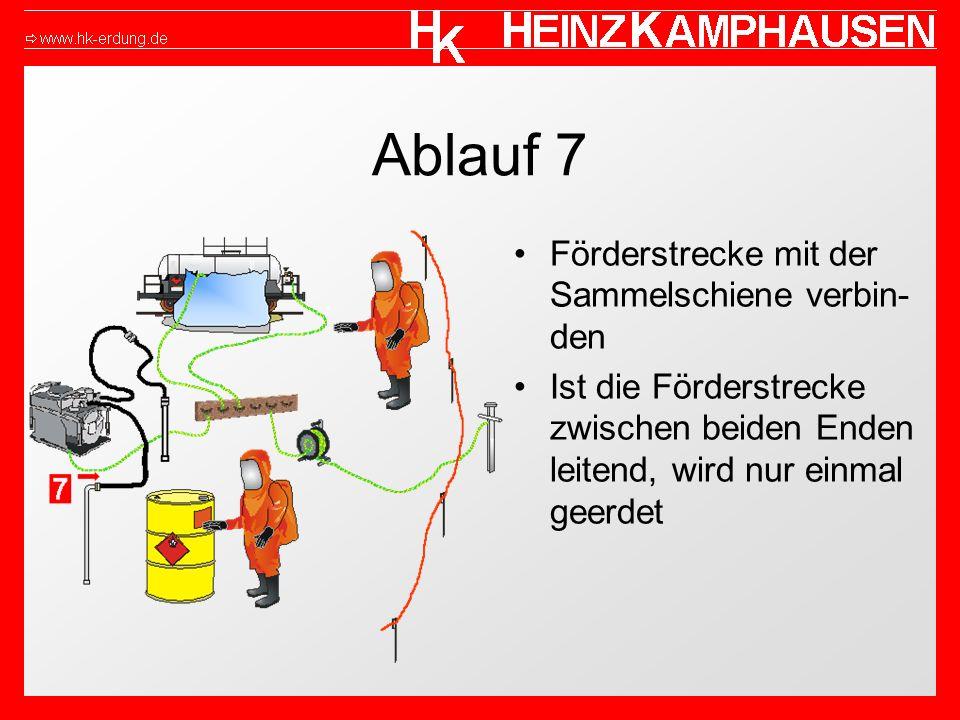 Ablauf 7 Förderstrecke mit der Sammelschiene verbin- den Ist die Förderstrecke zwischen beiden Enden leitend, wird nur einmal geerdet