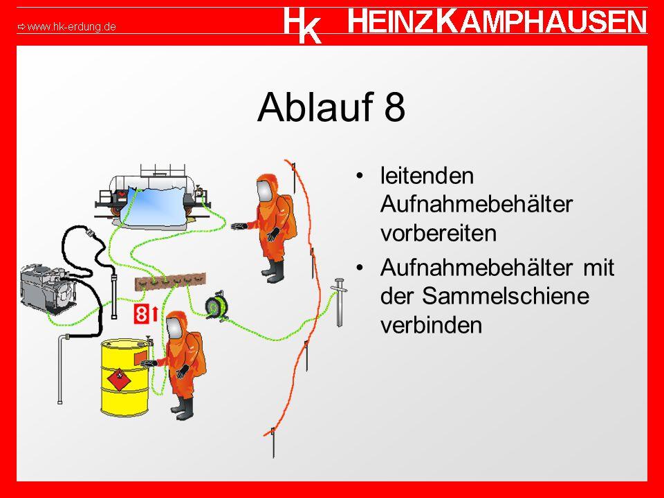 Ablauf 8 leitenden Aufnahmebehälter vorbereiten Aufnahmebehälter mit der Sammelschiene verbinden