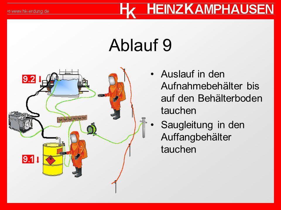 Ablauf 9 Auslauf in den Aufnahmebehälter bis auf den Behälterboden tauchen Saugleitung in den Auffangbehälter tauchen