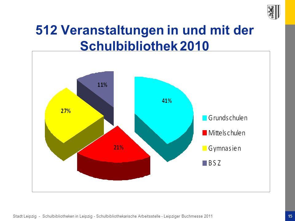 Stadt Leipzig -15Schulbibliotheken in Leipzig - Schulbibliothekarische Arbeitsstelle - Leipziger Buchmesse 2011 512 Veranstaltungen in und mit der Schulbibliothek 2010