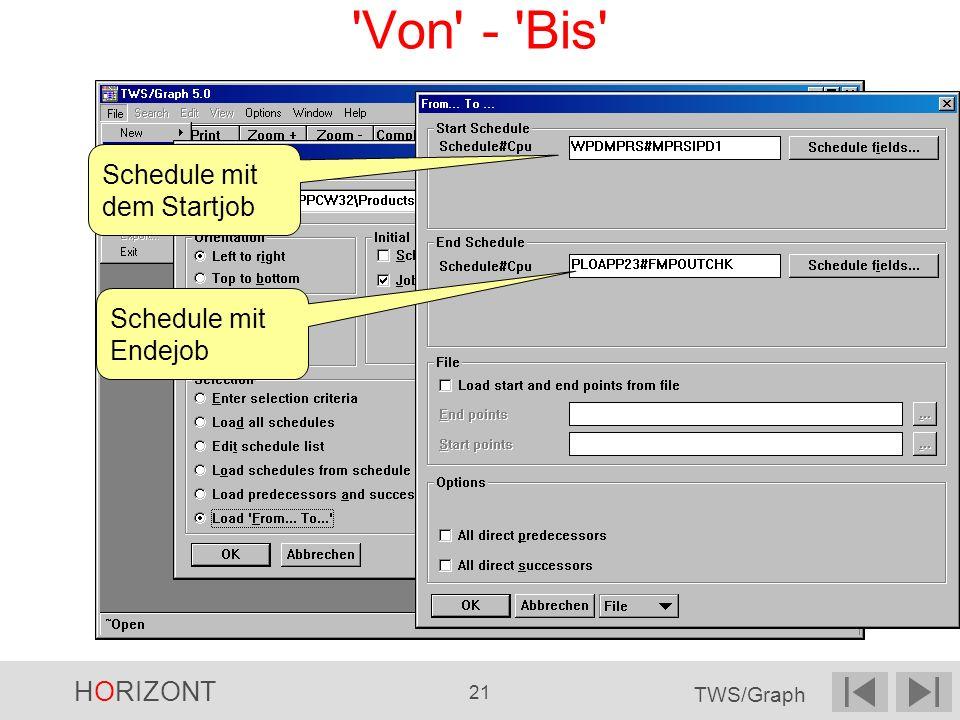 HORIZONT 21 TWS/Graph Schedule mit dem Startjob Schedule mit Endejob 'Von' - 'Bis'