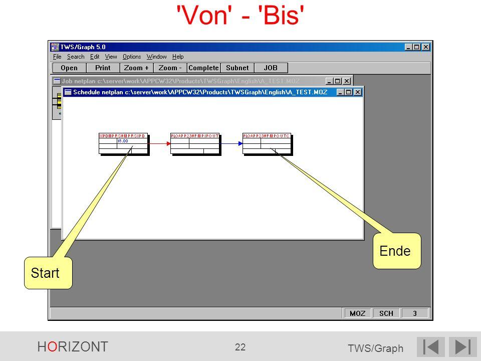 HORIZONT 22 TWS/Graph Start Ende 'Von' - 'Bis'