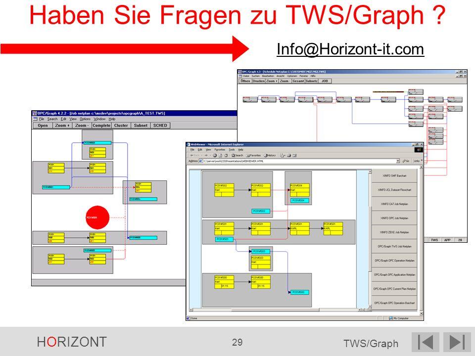 HORIZONT 29 TWS/Graph Haben Sie Fragen zu TWS/Graph ? Info@Horizont-it.com
