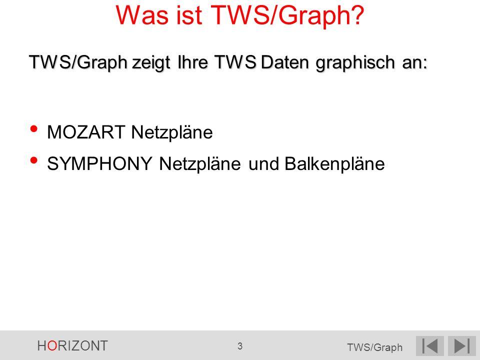 HORIZONT 3 TWS/Graph TWS/Graph zeigt Ihre TWS Daten graphisch an: Was ist TWS/Graph? MOZART Netzpläne SYMPHONY Netzpläne und Balkenpläne