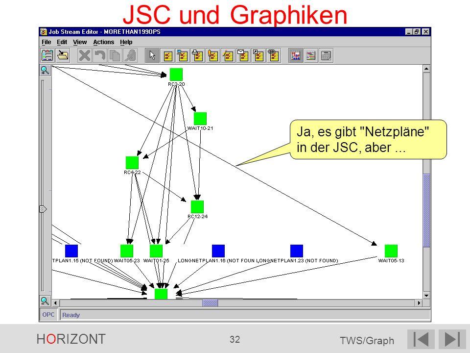 HORIZONT 32 TWS/Graph JSC und Graphiken Ja, es gibt